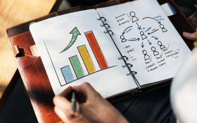 Régimen Específico para Microempresas en materia Contable